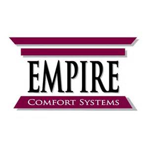 Empire Fireplaces On Sale at All Valley BBQ, Spa & FIreplace, Palm Desert, CA
